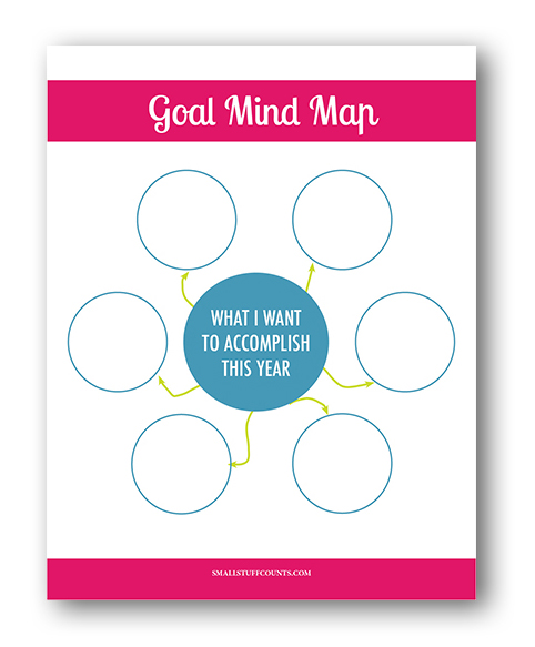 Love this goal mind map! Use this free printable goal setting worksheet to start brainstorming your goal ideas.