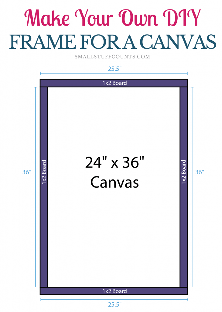 measurements-for-a-diy-picture-frame