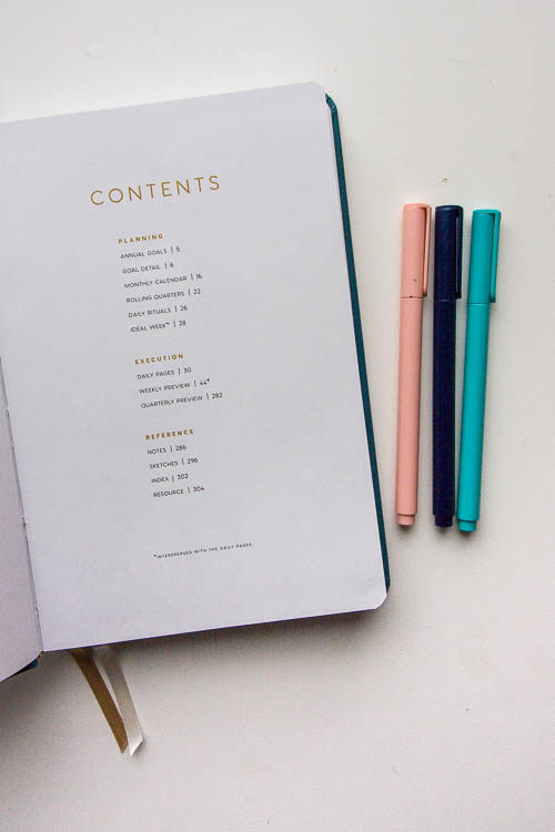 contents-page-of-full-focus-planner